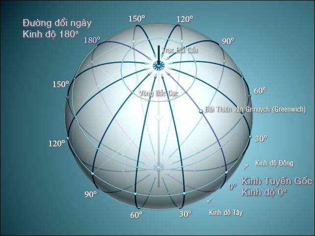 cách xác định kinh độ vĩ độ trên bản đồ