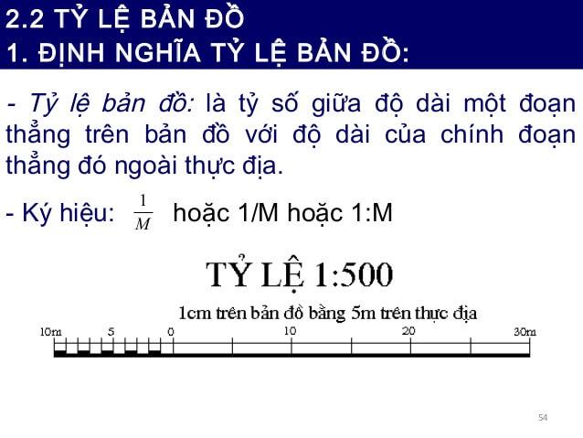 ban-do-viet-nam-ban-o-dau
