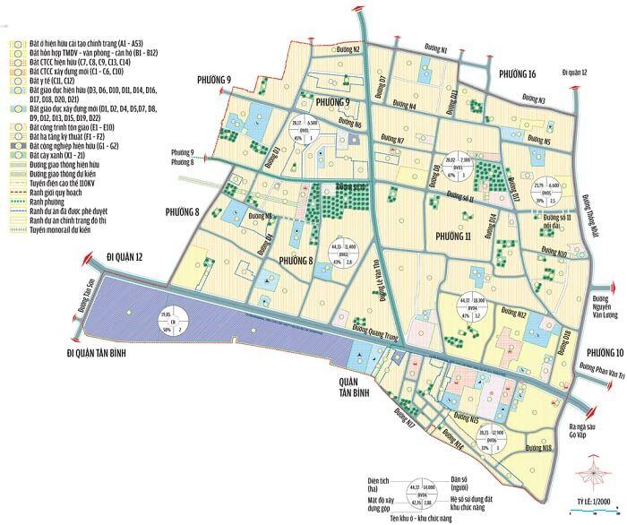Quận Gò Vấp quy hoạch cả những phường xung quanh như 8, 9, 11,12.